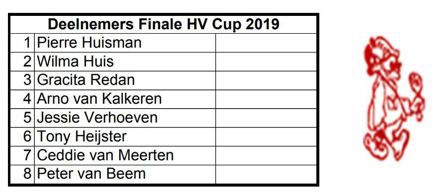 Finale HVcup